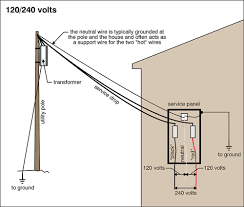 1 phase house wiring ireleast info 1 phase house wiring the wiring diagram wiring house