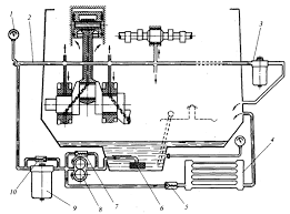 Реферат Система смазки двигателя com Банк рефератов  Система смазки двигателя