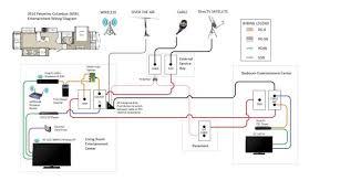 rv wiring diagram rv image wiring diagram rv satellite wiring diagrams jodebal com on rv wiring diagram