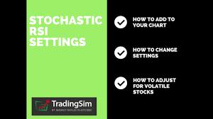 Stochastic Rsi Settings Tradingsim Com