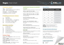 python regex cheat sheet java regular expressions cheat sheet syntax frequently used