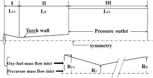 schematic 2700 the wiring diagram schematic 2700 wiring diagram schematic