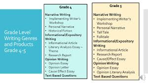 writing instructional plan k seminole county public schools  8 grade