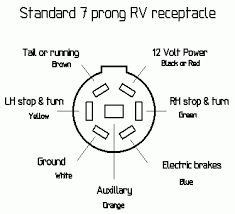 7 pin trailer plug wiring diagram 7 image wiring diagram 7 pin trailer plug ford wiring diagram on 7 pin trailer plug wiring diagram