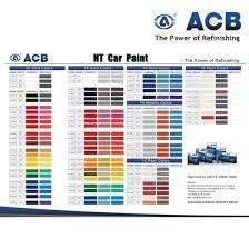 1k Basecoat Color Chart Auto Paint