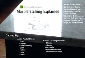 remove scratch from marble marble etching explained glass ring on shiny marble remove scratches marble floor remove scratch from marble