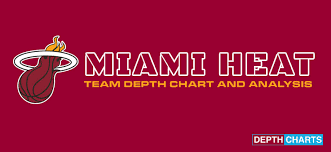 Depth Chart Miami Heat 2019 Miami Heat Depth Chart Live Updates