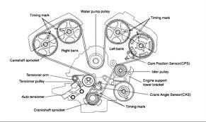 solved how do i replace the timing belt on my 2004 kia fixya how do i replace the kiltylake 40 gif
