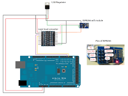 iot catapult mechatronics exercises aalto university wiki circuit diagram for esp8266 wifi module and arduino mega zoom to view pin numbers