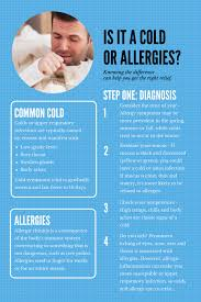 Is it a cold or allergies? | health enews
