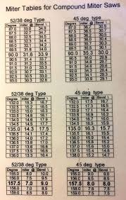 Angles Crown Molding Chart Crown Moulding Chart Raccoonremovaltoronto Co