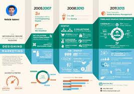 Ppt Resume Create Infographic Cv Resume Ppt Slides