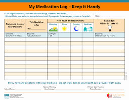 Medication Log Sheets Medication Record Sheets Best Of 20 Medication Release Form Template