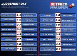 Check spelling or type a new query. Snooker Wm Qualifikation