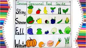 season al how to draw seasonal food fruits and vegetables for kids youtube