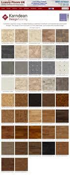 backsplash best vinyl flooring uk ideas grey tiles commercial kitchen materials choices commercial kitchen