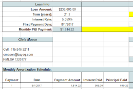 Amortization Calculator With Dates Magdalene Project Org
