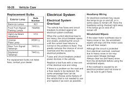 Car Light Bulb Replacement Chart Beginners Guide To Led Headlights