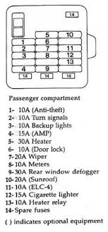 1g 2g fuse box diagrams cover diagram fuses dsmtuners 2g passenger compartment
