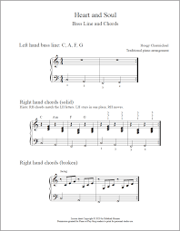 Digital score of heart and soul. Heart And Soul Piano Play Along Learn The Bass And Chords Part I Rebekah Maxner