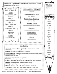 The Story Of Dream Catchers Dream Catcher Worksheet Worksheets for all Download and Share 54