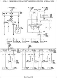 1995 Jeep Wrangler Owners Manual Pdf 1 751x1024 wiring diagram of 1999 ford ranger radio, wire wiring harness,