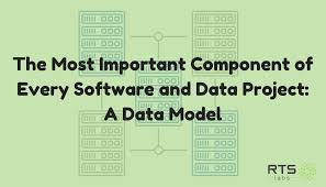 Data Model A Crucial Component Of Every Software Project