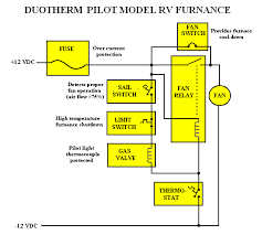 anatomy of an rv furnace be installed that are not represented here typically the elctrical schematic for the furnace can be found glued to the inside of the furnace