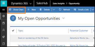 Open Relationship Chart Relationship Analytics For Dynamics 365 Sales Insights