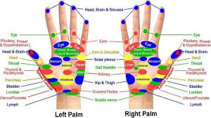 Acupressure Points Chart Acupressure Points For Self