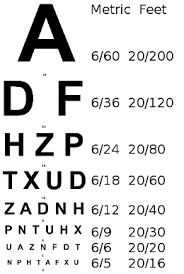 Snellen Chart Uk Printable Uveitis Information Group Low Vision
