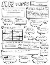 Estar And Tener Worksheets Teaching Resources Tpt