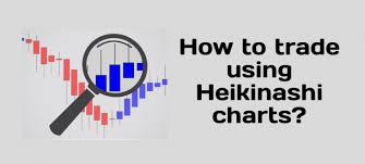 How To Do Positional Trades Using Heikin Ashi Candles
