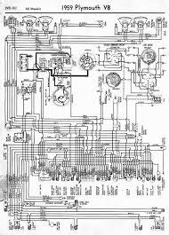 plymouth car manuals, wiring diagrams pdf & fault codes 1976 dodge truck wiring diagram at Free Plymouth Wiring Diagrams