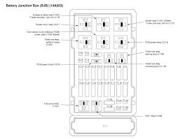 2001 ford e250 fuse box diagram interior 2007 wiring diagrams full size of 2007 e250 fuse diagram 99 ford 2006 box schematic wiring diagrams o smart