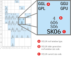 Velux Roof Window Size Chart Velux Product Brochure 2018