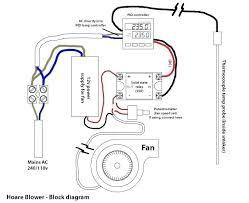 pid wiring diagram 110v switch wiring diagram value ssr control 240 vac schematic wiring diagram mega pid wiring diagram 110v switch