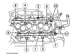 i need the torque specs and tightening sequence attached image
