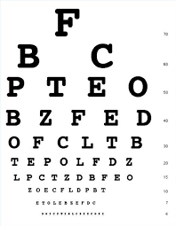 Snellen Chart Result Interpretation 20 70 Eye Exam Results
