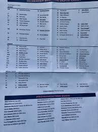 Broncos Depth Chart 2018