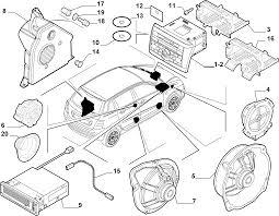 Car radio devices