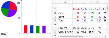 Pie Chart Vs Bar Graph Geogebra