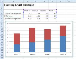 Excel Create A Floating Waterfall Chart Excel At Work