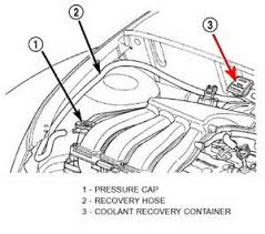 similiar pt cruiser radiator diagram keywords pt cruiser engine diagram pictures to pin