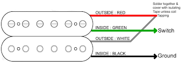 wiring diagram humbucker split wiring image wiring wiring humbuckers wiring image wiring diagram on wiring diagram humbucker split