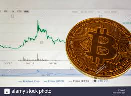 Bitcoin And Global Trading Exchange Market Price Chart In
