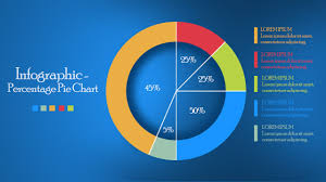 Pie Chart Making Website Infographic Tutorial In Photoshop 05 Circle Pie Chart