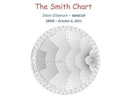 Ppt The Smith Chart Powerpoint Presentation Id 6673059