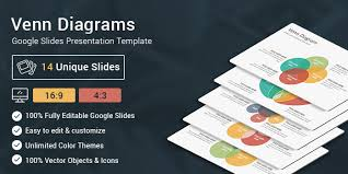How To Make A Venn Diagram On Google Slides Venn Diagrams Google Slides Presentation Template Slidesalad