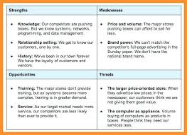 It Swot Is Examples Restaurant Opportunities Analysis Strengths